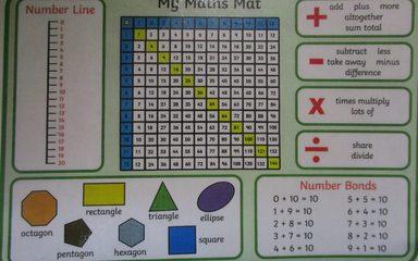 Multiplication Madness!