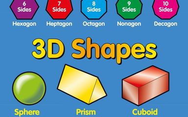 Pin 2d 3d shapes on pinterest How to make 3d shapes